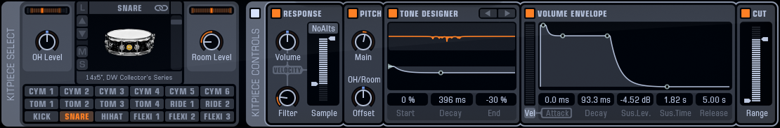 Addictive Drums 2 - Kit Piece Controls