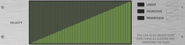 Sennheiser DrumMic'a! - Velocity Curve Editor